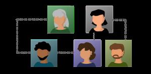 תקשורת ארגונית בעסק: האפשרויות שספק טוב צריך להעניק לכם
